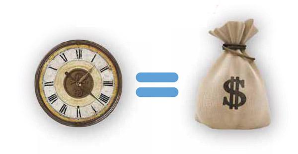 blog-time-money